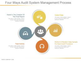 Four Ways Audit System Management Process Powerpoint Topics