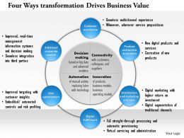 Four Ways Digital Transformation Drives Business Value Powerpoint Presentation Slide Template