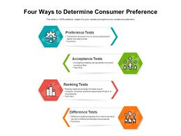 Four Ways To Determine Consumer Preference
