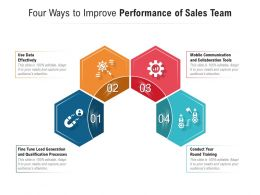 Four Ways To Improve Performance Of Sales Team