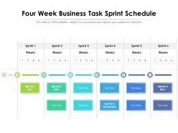 Four Week Business Task Sprint Schedule