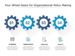 Four Wheel Gears For Organizational Policy Making