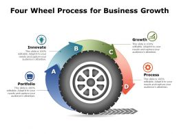 Four Wheel Process For Business Growth