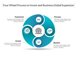 Four Wheel Process To Invest And Business Global Expansion