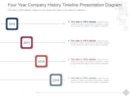 Four Year Company History Timeline Presentation Diagram
