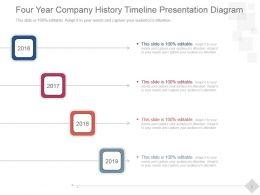 Four Year Company History Timeline Presentation Diagram