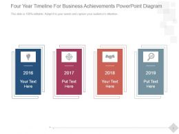 Four Year Timeline For Business Achievements Powerpoint Diagram