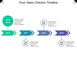 Four Years Chevron Timeline