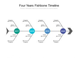 Four Years Fishbone Timeline