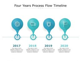 Four Years Process Flow Timeline