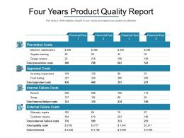 Four Years Product Quality Report
