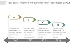 Four Years Timeline For Future Research Presentation Layout