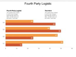 Fourth Party Logistic Ppt Powerpoint Presentation Gallery Visuals Cpb