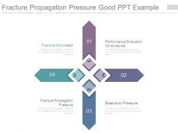 Fracture Propagation Pressure Good Ppt Example