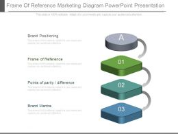 Frame Of Reference Marketing Diagram Powerpoint Presentation
