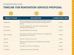 Framework And Timeline For Renovation Services Proposal Services Ppt Pictures Slide