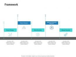 Framework Competitor Analysis Product Management Ppt Introduction