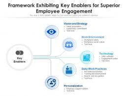 Framework Exhibiting Key Enablers For Superior Employee Engagement