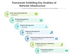Framework Exhibiting Key Enablers Of Network Infrastructure