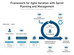 Framework For Agile Iteration With Sprint Planning And Management