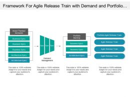 Framework For Agile Release Train With Demand And Portfolio Management