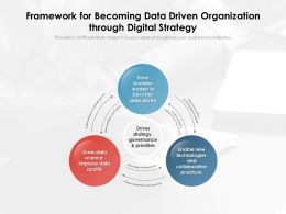 Framework For Becoming Data Driven Organization Through Digital Strategy