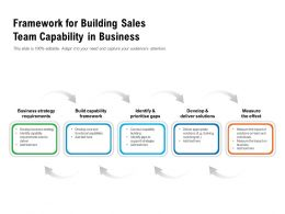 Framework For Building Sales Team Capability In Business
