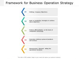 Framework For Business Operation Strategy