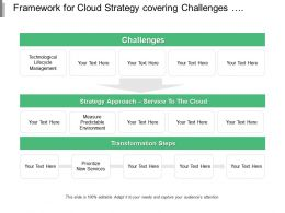 Framework For Cloud Strategy Covering Challenges Approach And Transformation Steps