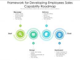 Framework For Developing Employees Sales Capability Roadmap