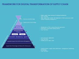 Framework For Digital Transformation Of Supply Chain Ppt Powerpoint Presentation Summary