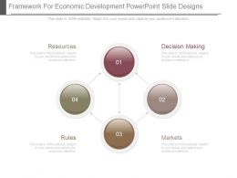 Framework For Economic Development Powerpoint Slide Designs