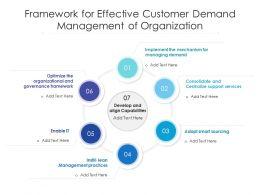 Framework For Effective Customer Demand Management Of Organization