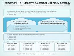 Framework For Effective Customer Intimacy Strategy