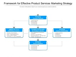 Framework For Effective Product Services Marketing Strategy