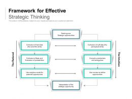 Framework For Effective Strategic Thinking