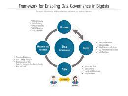 Framework For Enabling Data Governance In Bigdata