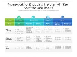 Framework For Engaging The User With Key Activities And Results