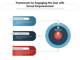 Framework For Engaging The User With Social Empowerment