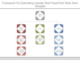 Framework For Estimating Liquidity Risk Powerpoint Slide Deck Template