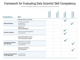 Framework For Evaluating Data Scientist Skill Competency