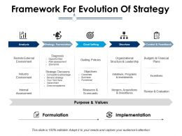 Framework For Evolution Of Strategy Ppt Infographic Template Layouts