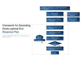 Framework For Generating Pareto Optimal Risk Response Plan