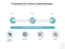 Framework For Human Capital Strategy
