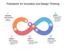 Framework For Innovation And Design Thinking