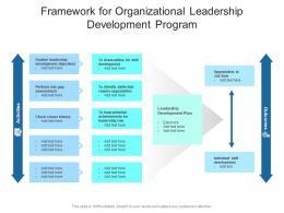 Framework For Organizational Leadership Development Program