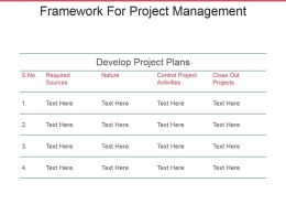 Framework For Project Management Powerpoint Topics
