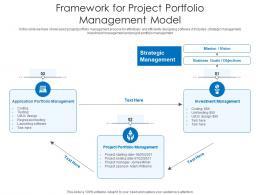 Framework For Project Portfolio Management Model