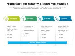 Framework For Security Breach Minimization