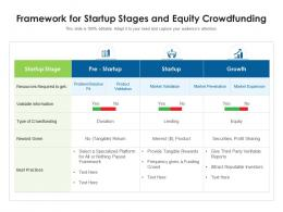 Framework For Startup Stages And Equity Crowdfunding